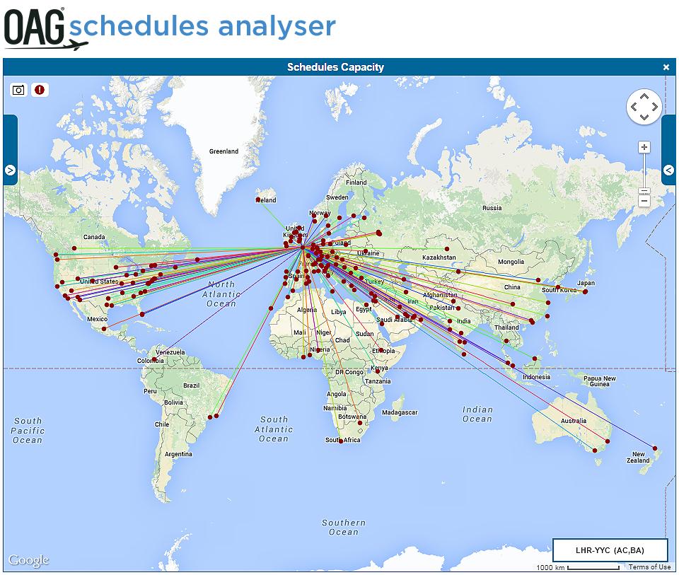 Schedules Analyser Capacity